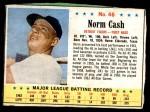 1963 Post #46  Norm Cash  Front Thumbnail