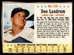 1963 Post #175  Don Landrum  Front Thumbnail
