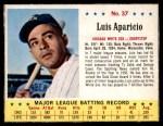 1963 Jello #37  Luis Aparicio  Front Thumbnail