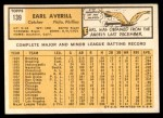 1963 Topps #139  Earl Averill Jr.  Back Thumbnail