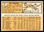1963 Topps #67  Ed Charles  Back Thumbnail