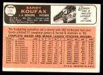 1966 Topps #100  Sandy Koufax  Back Thumbnail