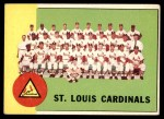 1963 Topps #524   Cardinals Team Front Thumbnail