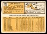 1963 Topps #443  Jimmy Piersall  Back Thumbnail