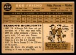 1960 Topps #437  Bob Friend  Back Thumbnail