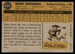 1960 Topps #525  Marv Breeding  Back Thumbnail
