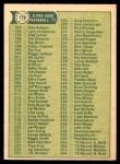 1977 O-Pee-Chee #179   Checklist 133-264 Back Thumbnail