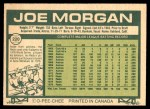 1977 O-Pee-Chee #220  Joe Morgan  Back Thumbnail