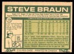 1977 O-Pee-Chee #123  Steve Braun  Back Thumbnail