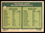 1977 O-Pee-Chee #1   -  George Brett / Bill Madlock Batting Leaders Back Thumbnail