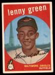 1959 Topps #209  Lenny Green  Front Thumbnail