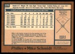 1978 O-Pee-Chee #225  Mike Schmidt  Back Thumbnail
