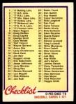 1978 O-Pee-Chee #119   Checklist 1-121 Front Thumbnail