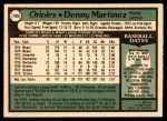1979 O-Pee-Chee #105  Dennis Martinez  Back Thumbnail