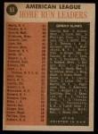 1962 Topps #53   -  Mickey Mantle / Roger Maris / Harmon Killebrew / Jim Gentile AL HR Leaders Back Thumbnail