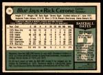 1979 O-Pee-Chee #72  Rick Cerone  Back Thumbnail