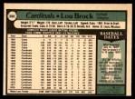 1979 O-Pee-Chee #350  Lou Brock  Back Thumbnail