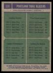 1975 Topps #131   -  Geoff Petrie / Sidney Wicks Trail Blazers Team Leaders Back Thumbnail