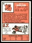 1966 Topps #70  E.J. Holub  Back Thumbnail