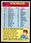 1974 Topps  Checklist   Minnesota Vikings Team Front Thumbnail