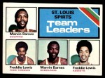 1975 Topps #283   -  Marvin Barnes / Fred Lewis Spirits Team Leaders Front Thumbnail