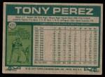 1977 Topps #655  Tony Perez  Back Thumbnail