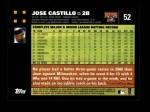 2007 Topps #52  Jose Castillo  Back Thumbnail