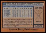 1978 Topps #553  Terry Puhl  Back Thumbnail