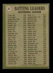 1971 Topps #62   -  Rico Carty / Manny Sanguillen / Joe Torre NL Batting Leaders   Back Thumbnail