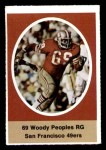 1972 Sunoco Stamps  Woody Peoples  Front Thumbnail