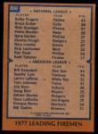 1978 Topps #208   -  Rollie Fingers / Bill Campbell Leading Firemen Back Thumbnail