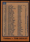 1978 Topps #282   Yankees Team Checklist Back Thumbnail