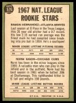 1967 Topps #576   -   Ramon Hernandez / Norm Gigon NL Rookies Back Thumbnail