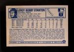 1975 Kellogg's #12  Lee Stanton  Back Thumbnail