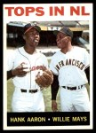 1964 Topps #423   -  Willie Mays / Hank Aaron Tops in NL Front Thumbnail