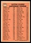 1966 Topps #215   -  Roberto Clemente / Willie Mays / Hank Aaron NL Batting Leaders Back Thumbnail