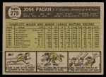 1961 Topps #279  Jose Pagan  Back Thumbnail