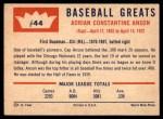 1960 Fleer #44  Cap Anson  Back Thumbnail