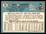 1965 Topps #388  John Blanchard  Back Thumbnail