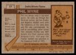 1973 Topps #77  Phil Myre   Back Thumbnail