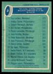1976 O-Pee-Chee NHL #3   -  Guy Lafleur / Bobby Clarke / Gilbert Perreault Scoring Leaders Back Thumbnail