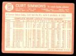 1964 Topps #385  Curt Simmons  Back Thumbnail