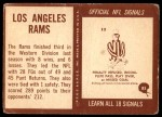 1967 Philadelphia #85   Los Angeles Rams Team Back Thumbnail