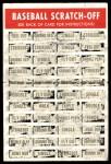 1970 Topps Scratch Offs #7  Nate Colbert  Back Thumbnail