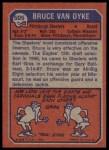 1973 Topps #505  Bruce Van Dyke  Back Thumbnail