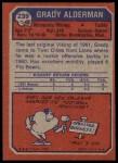 1973 Topps #239  Grady Alderman  Back Thumbnail