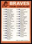 1973 Topps Blue Checklist   Braves Back Thumbnail