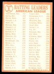 1964 Topps #8   -  Carl Yastrzemski / Al Kaline / Rich Rollins AL Batting Leaders Back Thumbnail