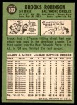 1967 Topps #600  Brooks Robinson  Back Thumbnail