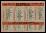1959 Topps #476   Indians Team Checklist Back Thumbnail